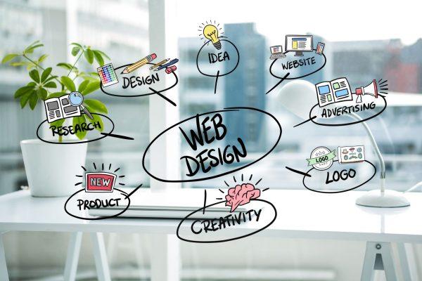 Como escolher a melhor hospedagem para o site de sua empresa?